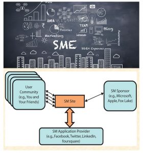About-SMIs_SMEs_done